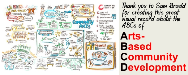 click here for more on ABCD