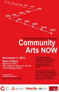 Community Arts Now